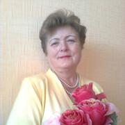 Знакомство В Павлодаре Просмотр Без Регистрации